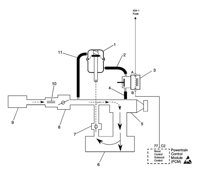 FAQ: Boost Bypass Valve/Boost Control Solenoid Questions