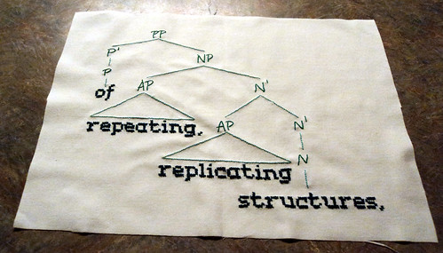 of repeating, replicating structures,