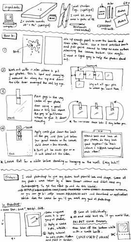 How To: Make a Canvas Photoboard with Polaroid Photos