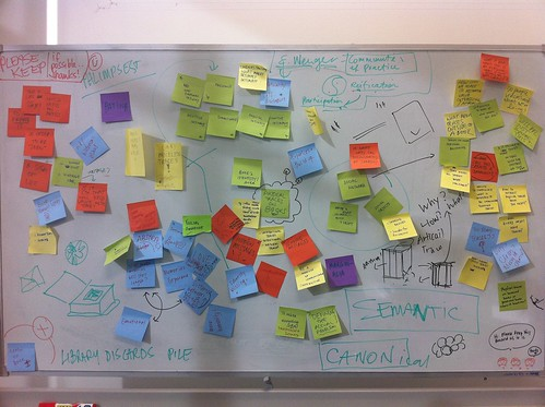 My awesome #ux students do some analysis & synthesis on literary interactions