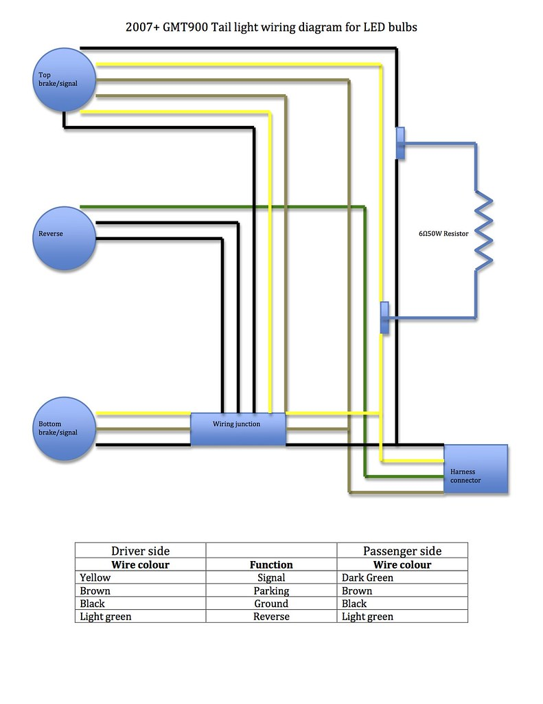 medium resolution of led resistor wiring diagram turn signal bulb