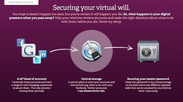 Securing your virtual willl