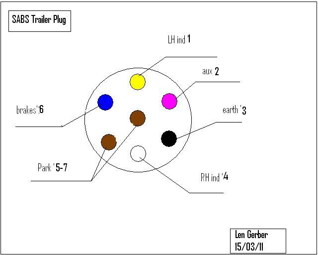Pin Trailer-plug-wiring-diagram-7-way-flat-best-christmas