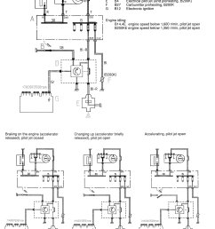 volvo 340 wiring diagram wiring diagrams value volvo 340 wiring diagram volvo 340 wiring diagram [ 2304 x 3304 Pixel ]