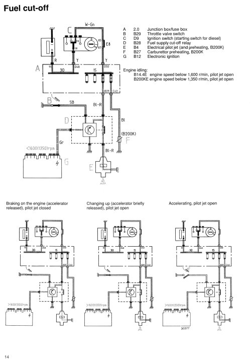 small resolution of volvo 340 wiring diagram wiring diagrams value volvo 340 wiring diagram volvo 340 wiring diagram