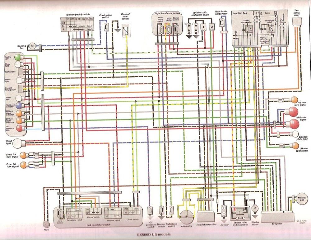 medium resolution of  wiring diagram for 1970 suzuki 125 diagram ninja masih fahrur rozi tags diagram motor sepedah kelistrikan