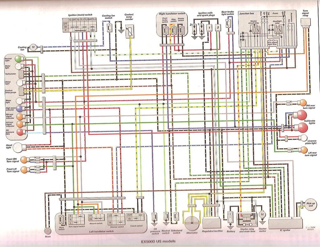hight resolution of  wiring diagram for 1970 suzuki 125 diagram ninja masih fahrur rozi tags diagram motor sepedah kelistrikan