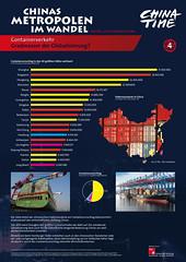 7493408520_14b7659bc3_m Poster/-Fotoausstellung: Chinas Metropolen im Wandel: Die Zweite Transformation, 4. Auflage ($category)