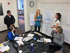 Modern business: Brainstorming