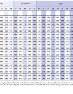Acsm vo max chart also mersnoforum rh