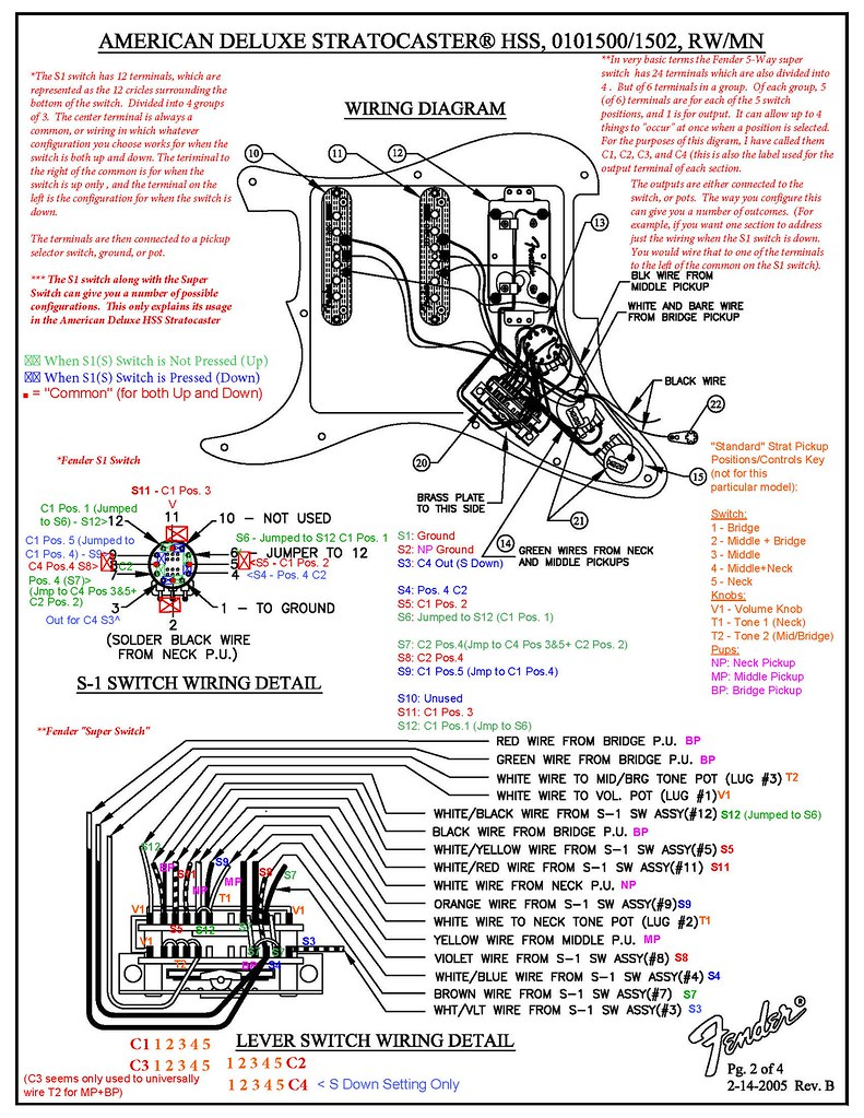 hss strat wiring diagram three way light switch s1 stratocaster library diy diagrams u2022 fender