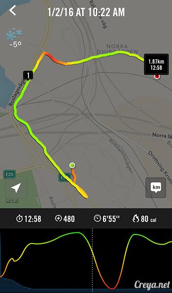 2016.06.23   看我歐行腿   謝謝沒有放棄的自己,讓我用跑步遇見斯德哥爾摩的城市森林秘境 06