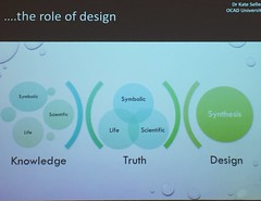 Knowledge -> Truth -> Design synthesis