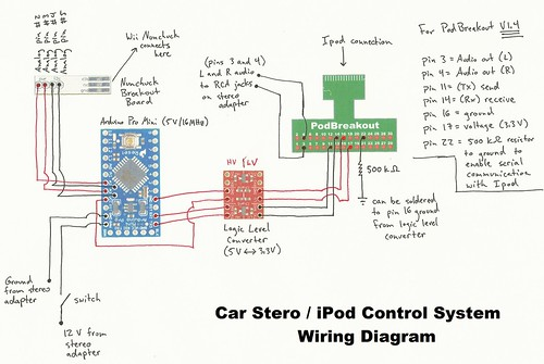 ipod audio wiring car stereo    ipod    control system the website of ryan  car stereo    ipod    control system the website of ryan