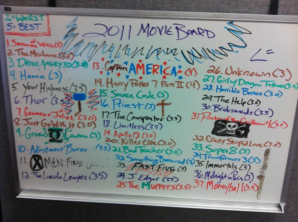 Movie Board 2011