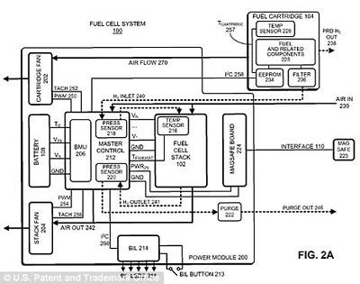 苹果计划使用氢电池,设备可待机一周以上