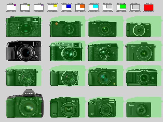 【G1XとX-PRO1と競合カメラたち】_004_FUJIFILM X-PRO1とのサイズ比較