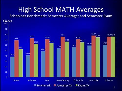 Slide06HSMath