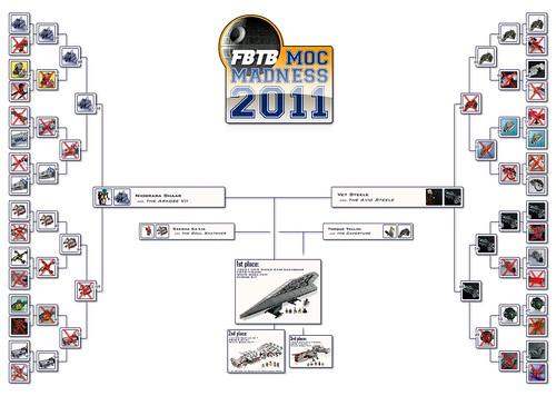 FBTB MOC Madness 2011 Building Tournament Board Finals