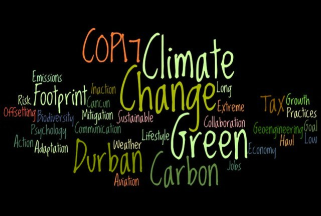 Climate Change #COP17 Wordle