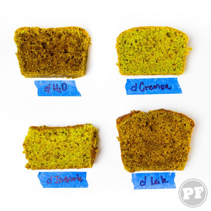 Matcha: alterações no pH