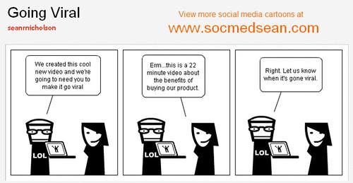 Social Media Cartoon Comic - Going Viral