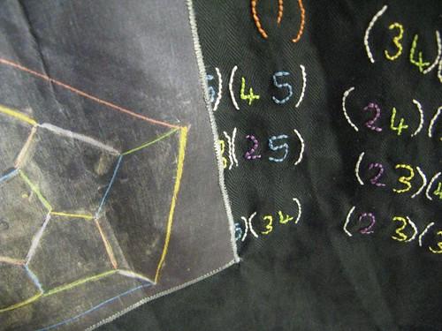 Blackboard shirt 2 by MadeleineS