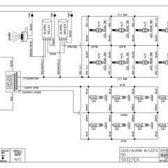 Simple Boat Trailer Wiring Diagram Daewoo Matiz Tracker Boats Tacklereviewer Best Library Nitro Diagrams Fuse Box Schema Rh 48 Aspire Atlantis De 1998