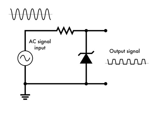 below of voltage clamp and currentclamp proceed to chapter 4
