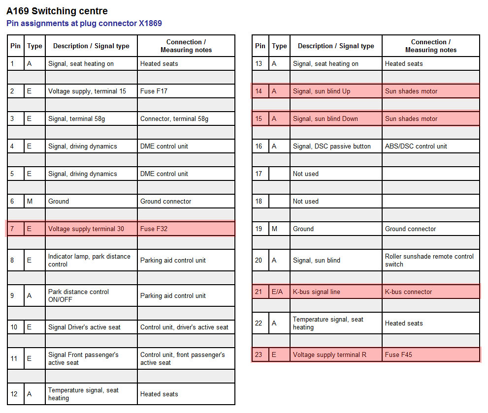 Bmw E90 Seat Wiring Diagram Manual Guide