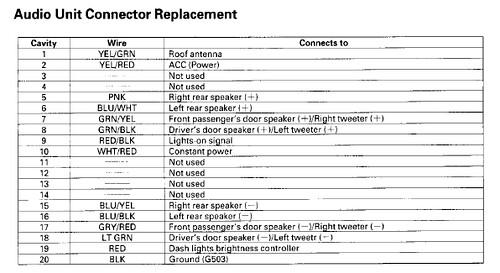 honda ep3 fuse box wiring diagram