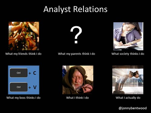 Analyst Relations - What I do