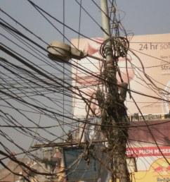 crazy telephone wiring india wiring diagram blog crazy telephone wiring india on india electrical wiring mess [ 1024 x 768 Pixel ]