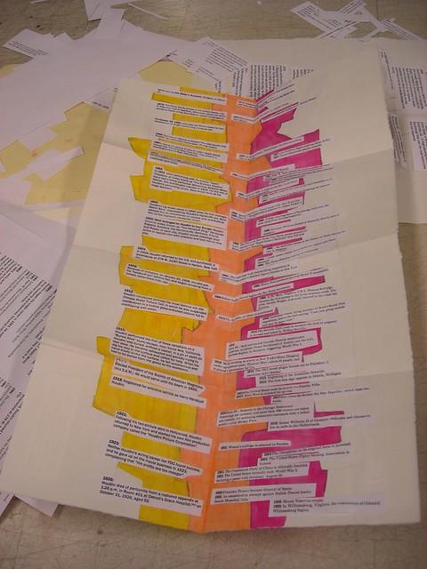pamphlet mock-up, timeline