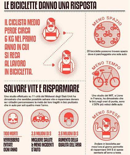 pro bike by gtorte