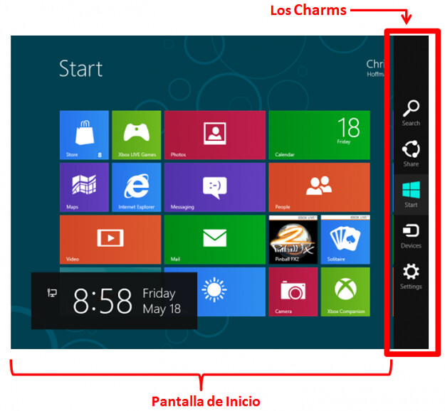 Windows 8: ¿Qué son los Charms?