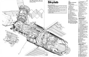 Skylab Space Station Cutaway  a photo on Flickriver