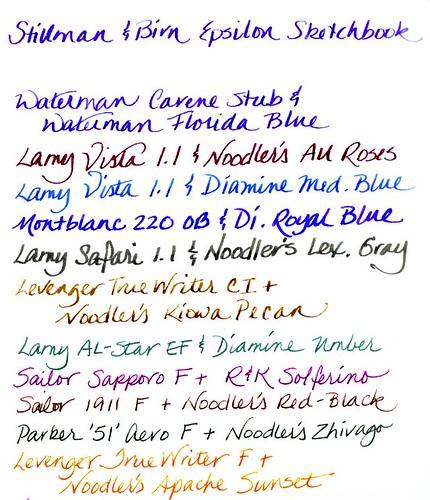 Stillman & Birn Epsilon Sketchbook Writing Sample
