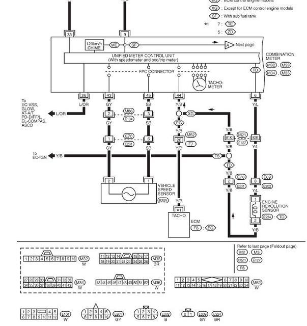 Zd30 Ecu Wiring Diagram