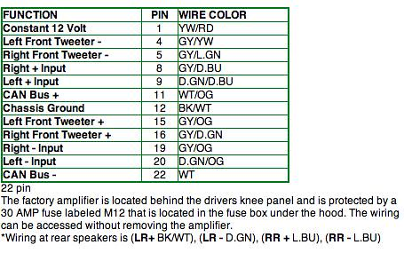 jeep tj radio wiring diagram 1992 dodge dakota 2014 wrangler alpine premium free completed writeup stereo upgrade jku infinity retaining oem h u rh jk forum com fog light 1995