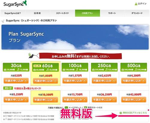 ご利用プラン|SugarSync(シュガーシンク)