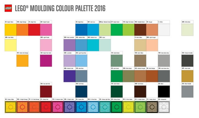 Complementary Colours Names Of Painting