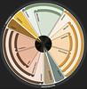 Dewar aroma wheel