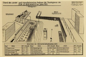 berlin wall diagram | Flickr  Photo Sharing!