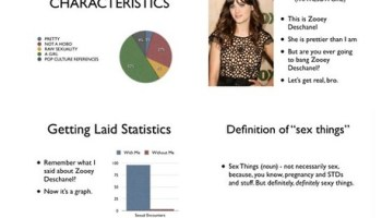 Sex things powerpoint