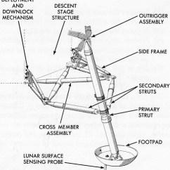 Apollo 11 Lunar Module Diagram Car Ignition Wiring Design - Pics About Space