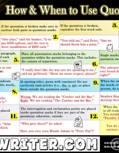 also free visual charts on english grammar punctuation and writing rh lousywriter