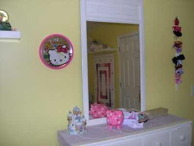 Hello Kitty Room Decorations