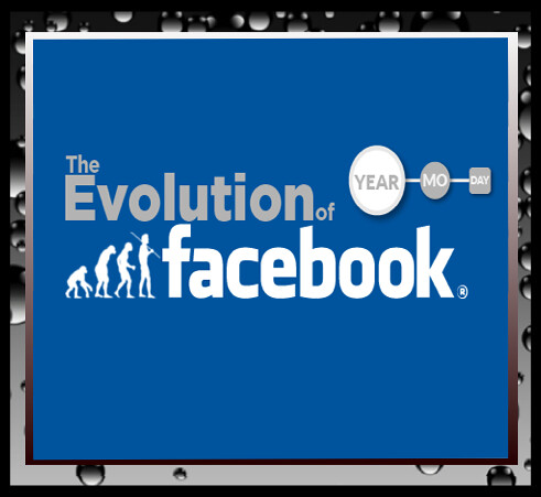EvolutionOfFacebook