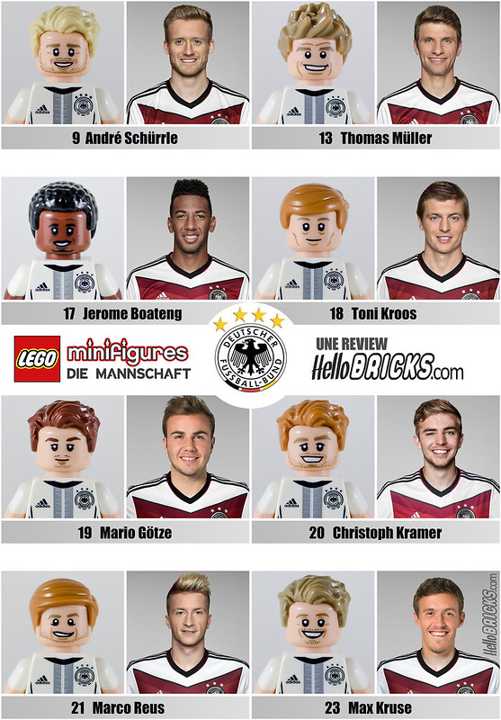 REVIEW LEGO 71014 Die Mannschaft Comparison part 2 (HelloBricks)